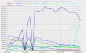 Line chart: September 2012 U.S. spamRankings.net from CBL Volume
