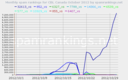 October 2012 Canada SpamRankings.net from CBL data